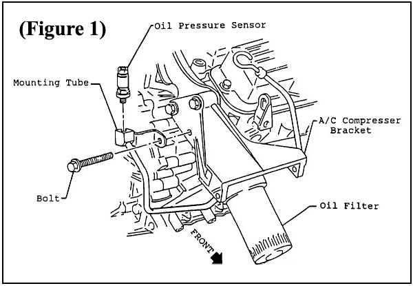 Cat C13 Oil Pressure Sending Unit Location on cat 3126 engine wiring diagram