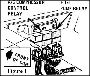 The fiero store air conditioning relay1 located on the rear firewall in the engine compartment behind the drivers seat figure 1 sciox Image collections