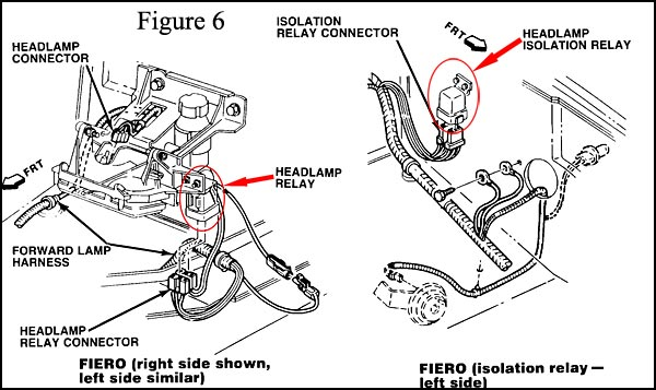 fiero fuel pump relay location
