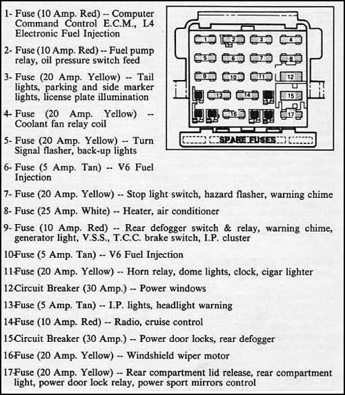 423 the fiero store pontiac fiero fuse box diagram at bakdesigns.co
