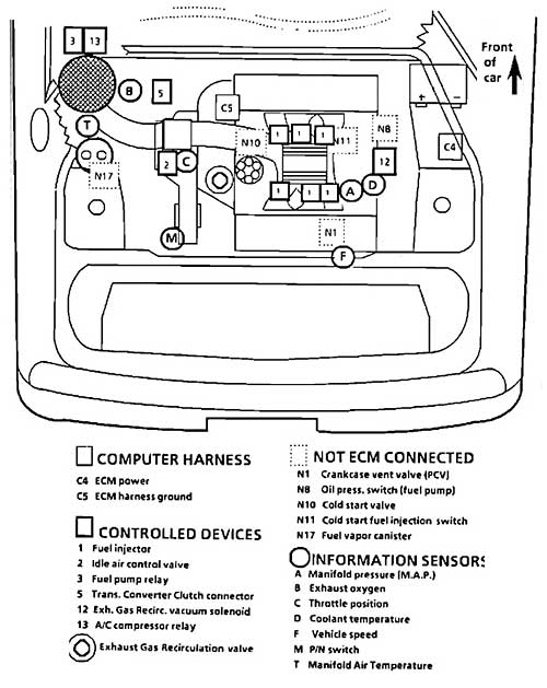Default on Turn Signal Switch Wiring Diagram